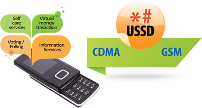 Telcos to charge N4 for every 20 seconds of USSD access to banking services